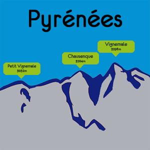 Sommets des Pyrénées