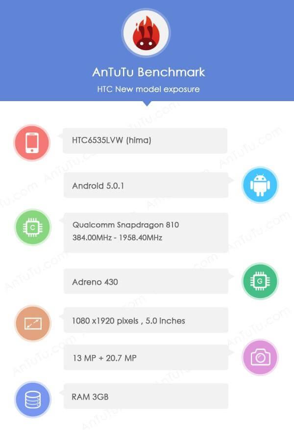 HTChimaBenchmark