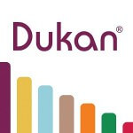 Dukan Officiel