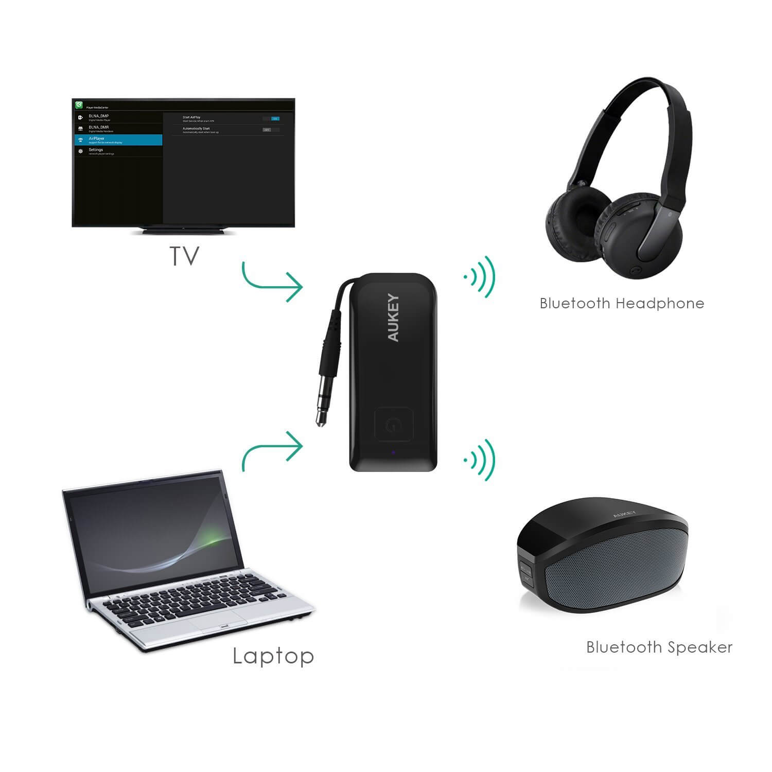 test du transmetteur audio st r o bluetooth aukey bt c1 android. Black Bedroom Furniture Sets. Home Design Ideas