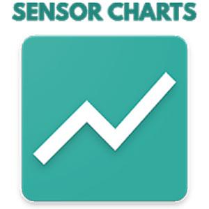 Sensor Charts